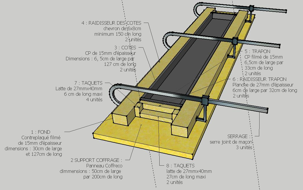 les c1g nouveaux sont arriv s. Black Bedroom Furniture Sets. Home Design Ideas